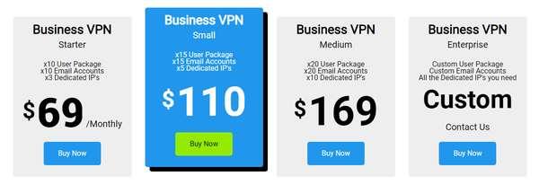 VPN pour les professionnels 3